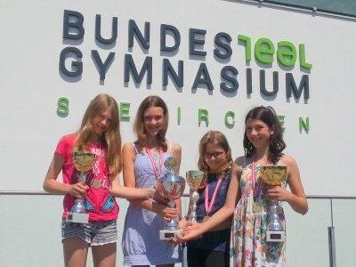 Bundesmeisterschaften Schach
